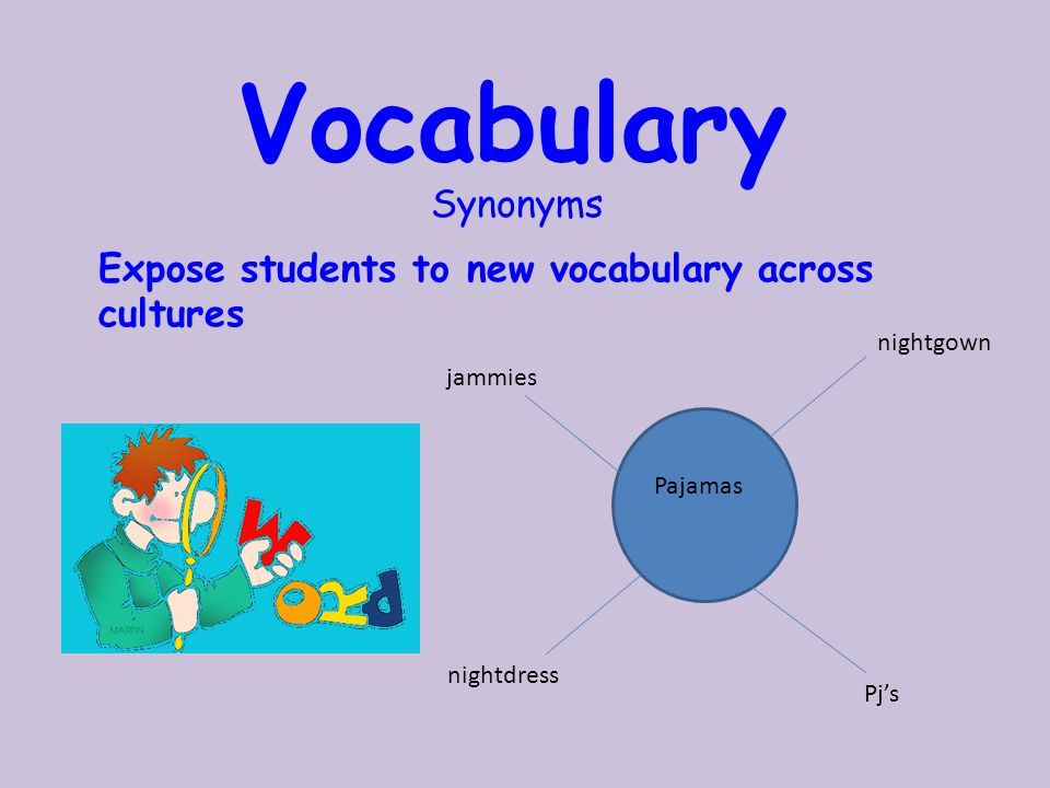 Vocabulary Synonyms Expose students to new vocabulary across cultures Pajamas nightgown jammies Pj's nightdress