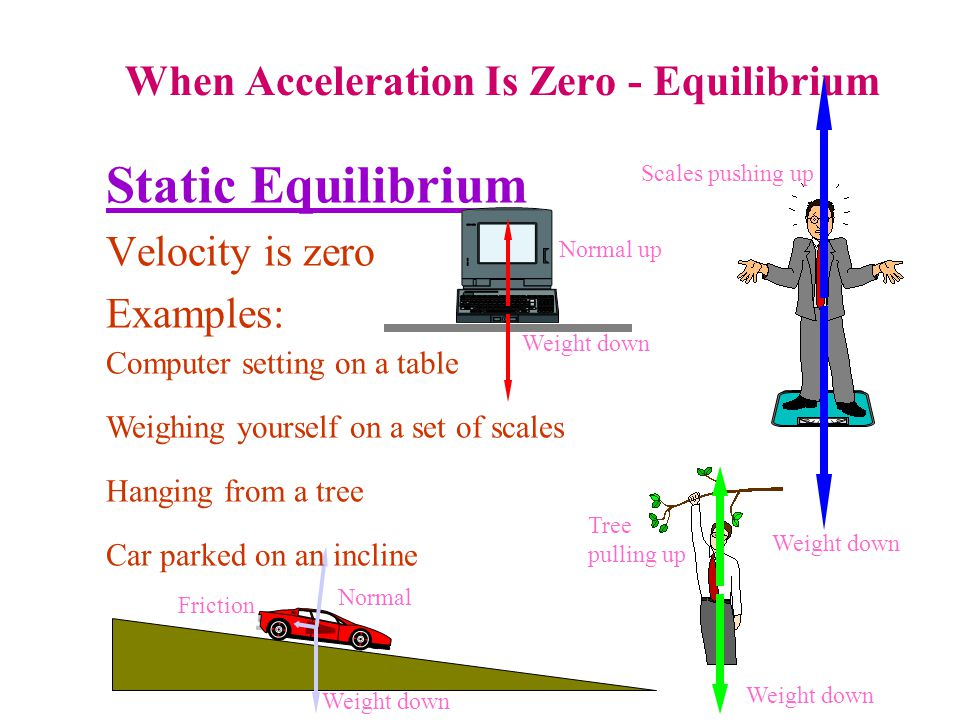 When Acceleration Is Zero...…we say the object is in Mechanical Equilibrium.