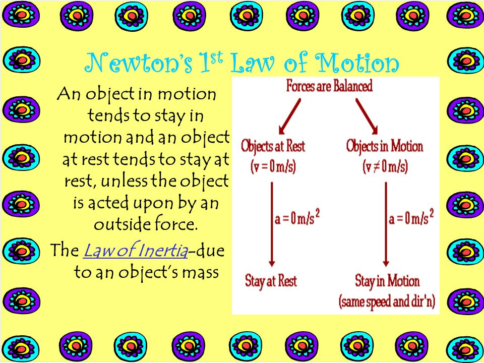 Newton's 1 st Law of Motion (law of inertia)