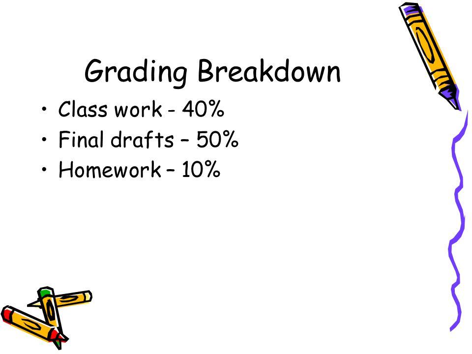 Positive Behavior Supports Behavior/Reward Bucks –Cash-in for prizes each week Homeworkopoly –Completing Homework Student Concern Box PERSEVERANCE