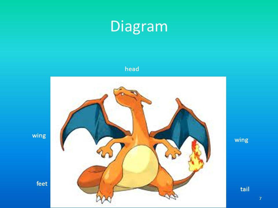 Different Kinds of Pokemon Dialga jiggl 8
