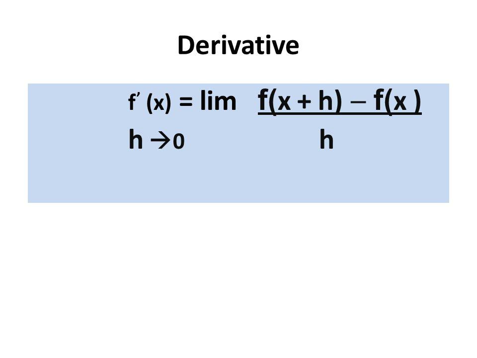 Derivative Notations f ' (x) df (x) dx. f df dx