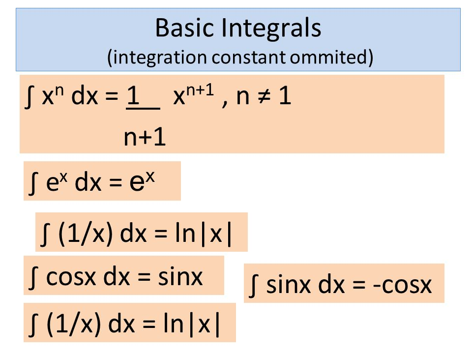 Basic Integrals (integration constant ommited) ∫ x n dx = 1 x n+1, n ≠ 1 n+1 ∫ e x dx = e x ∫ (1/x) dx = ln|x| ∫ cosx dx = sinx ∫ (1/x) dx = ln|x| ∫ s
