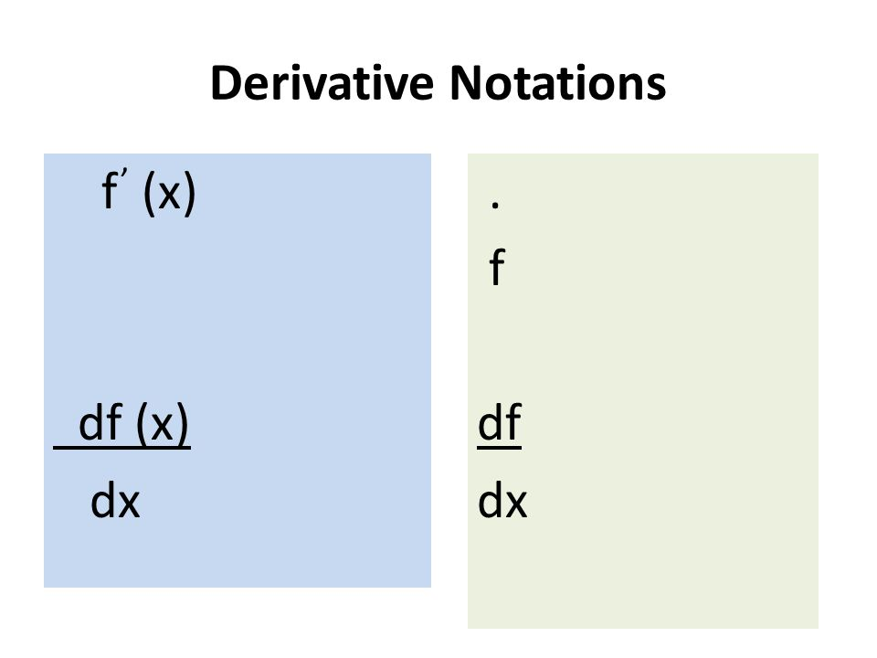 Notations when evaluating the derivative at x=a f(a) df (a) dx f'(a) df   x=a dx