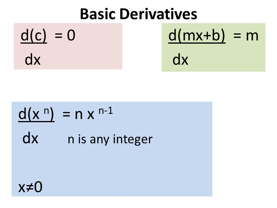 Basic Derivatives d(c) = 0 dx d(mx+b) = m dx d(x n ) = n x n-1 dx n is any integer x≠0