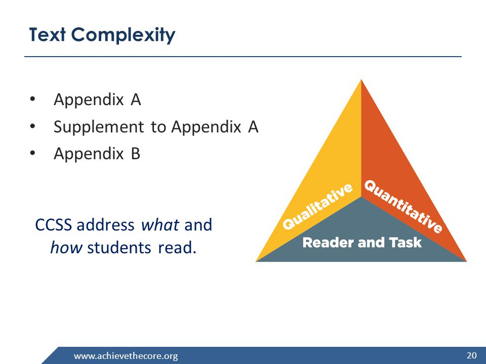 www.achievethecore.org Text Complexity Appendix A Supplement to Appendix A Appendix B 20 CCSS address what and how students read.