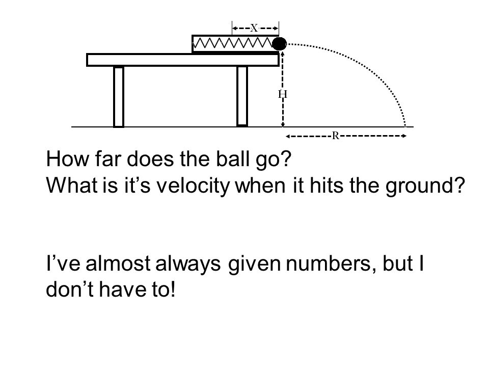 How far does the ball go? What is it's velocity when it hits the ground? I've almost always given numbers, but I don't have to!
