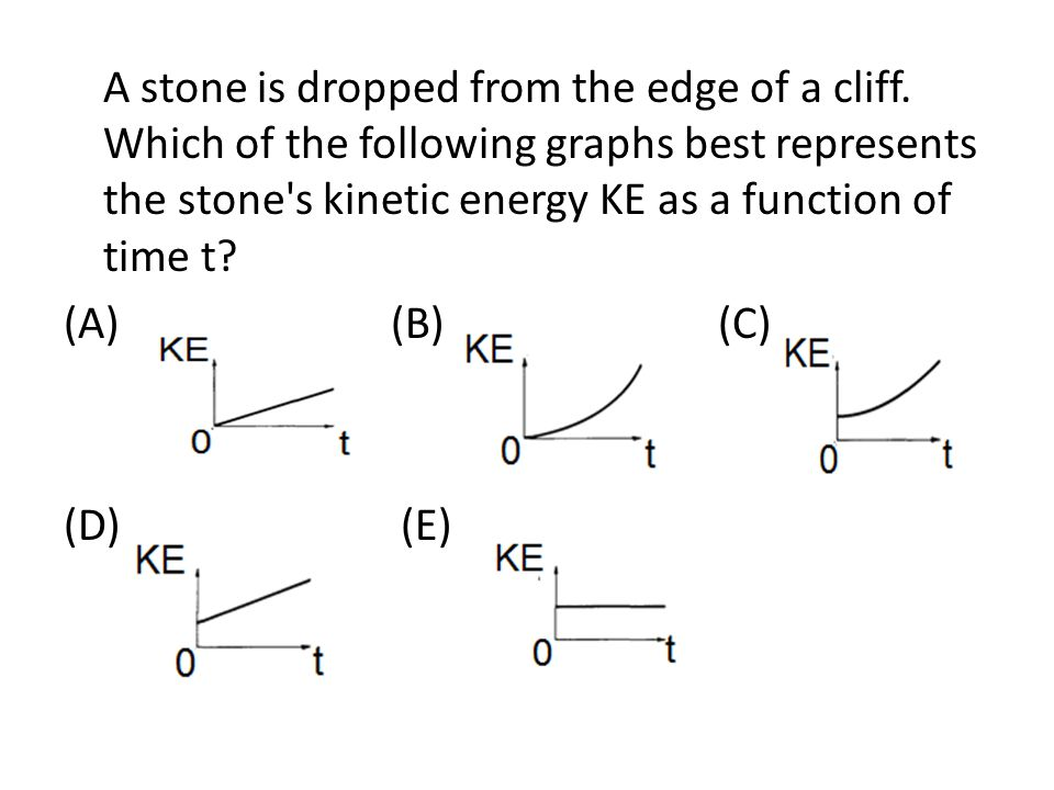 A stone is dropped from the edge of a cliff. Which of the following graphs best represents the stone's kinetic energy KE as a function of time t? (A)