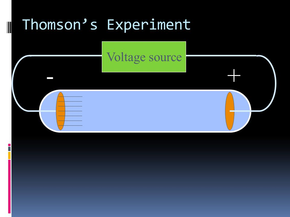 Thomson's Experiment Voltage source +-