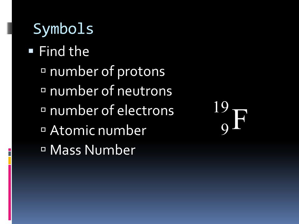 Symbols  Contain the symbol of the element, the mass number and the atomic number.