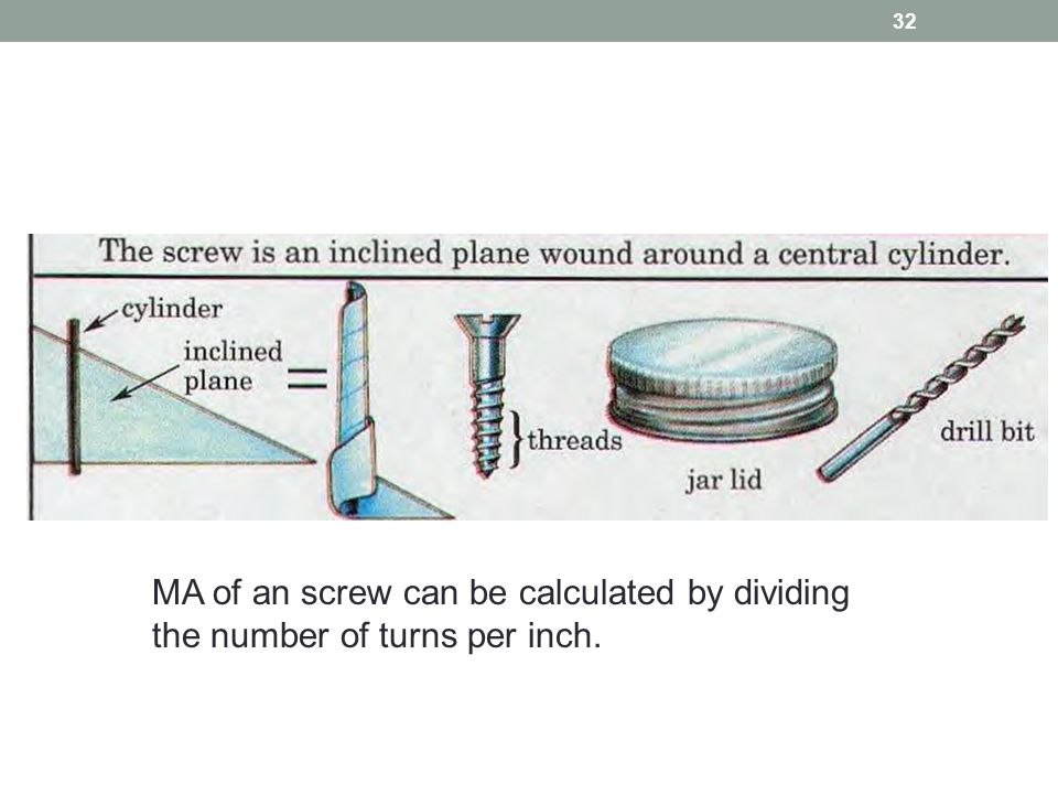 32 MA of an screw can be calculated by dividing the number of turns per inch.