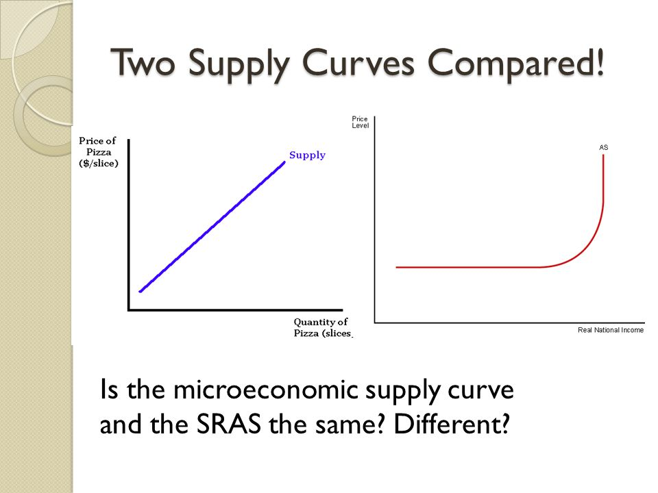 Two Supply Curves Compared! Is the microeconomic supply curve and the SRAS the same Different