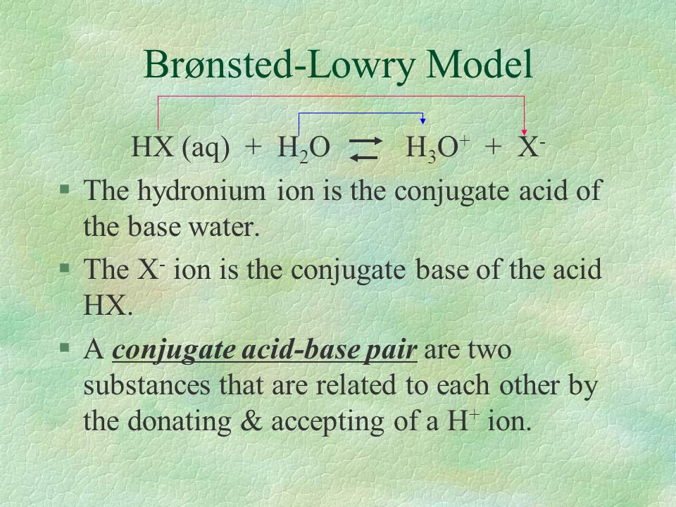 Brønsted-Lowry Model HX (aq) + H 2 O H 3 O + + X - §The hydronium ion is the conjugate acid of the base water. §The X - ion is the conjugate base of t