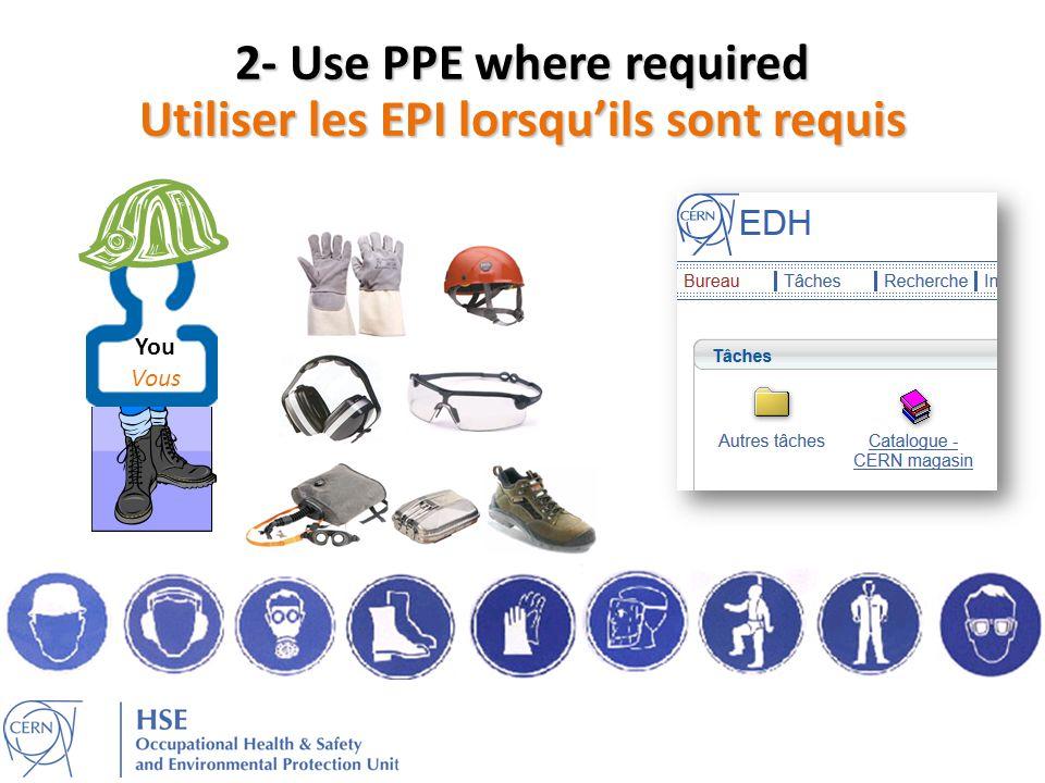 You Vous 2- Use PPE where required Utiliser les EPI lorsqu'ils sont requis