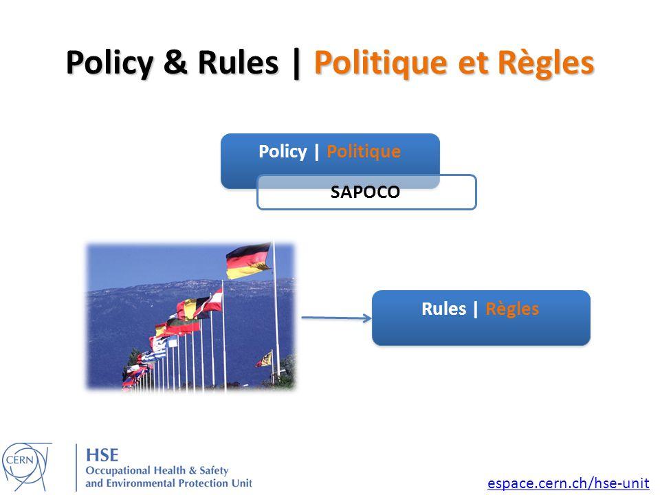 Policy | Politique Rules | Règles SAPOCO Policy & Rules | Politique et Règles espace.cern.ch/hse-unit