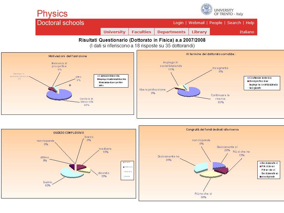 Risultati Questionario (Dottorato in Fisica) a.a 2007/2008 (I dati si riferiscono a 18 risposte su 35 dottorandi)
