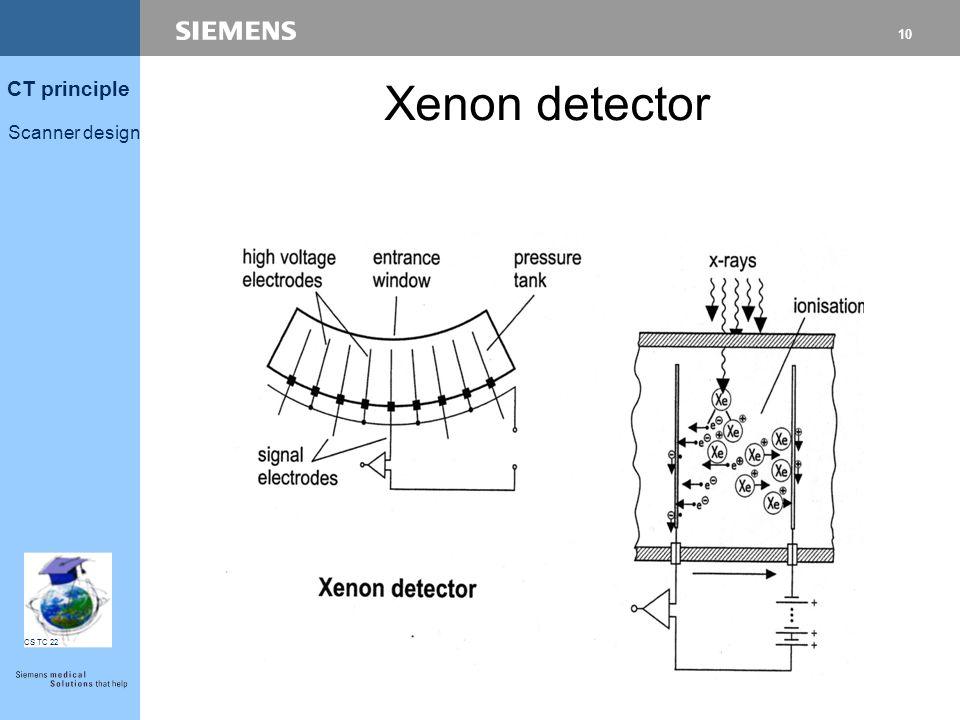 9 CT principle Scanner design CS TC 22 Tipi di Detector Xenon detector Solid state detector