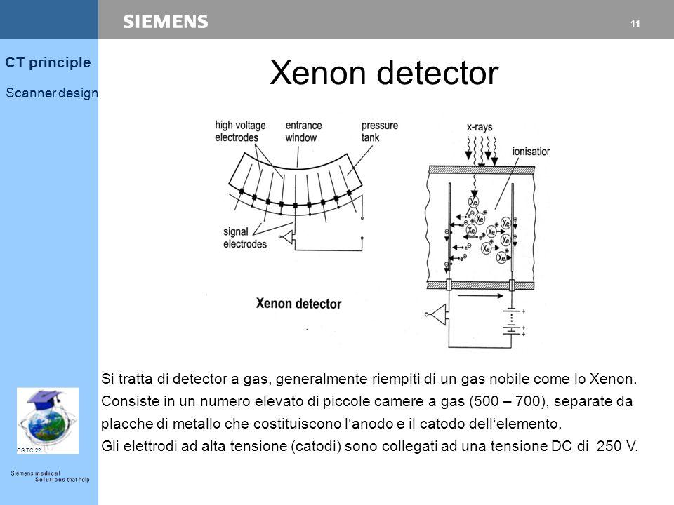 10 CT principle Scanner design CS TC 22 Xenon detector