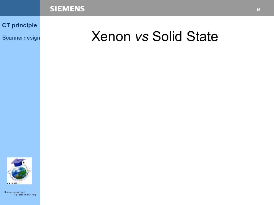 15 CT principle Scanner design CS TC 22 Xenon vs Solid State