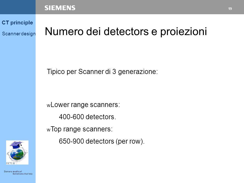 18 CT principle Scanner design CS TC 22 Numero dei detectors e proiezioni