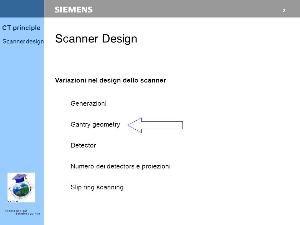 CS TC 22 CT principle Scanner design