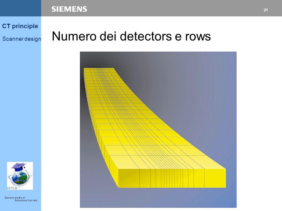 20 CT principle Scanner design CS TC 22 Numero dei detectors e rows