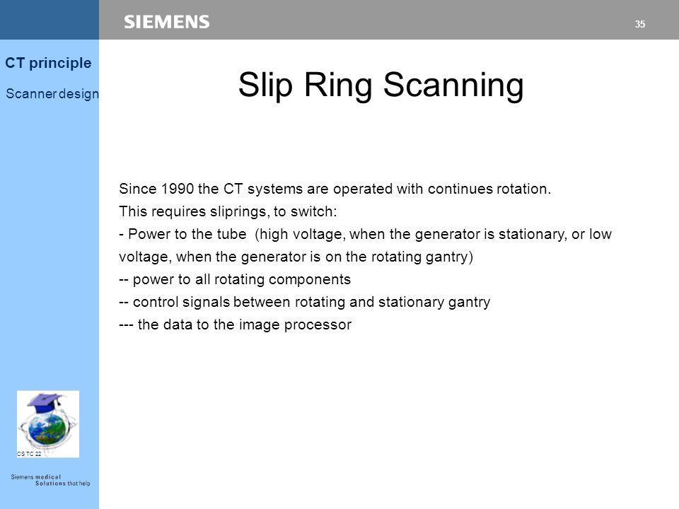 34 CT principle Scanner design CS TC 22 Slip Ring Scanning