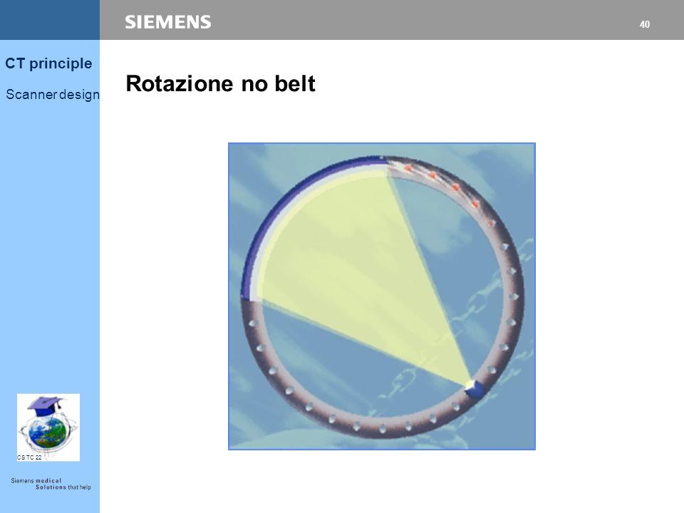 39 CT principle Scanner design CS TC 22 Rotazione con cinghia