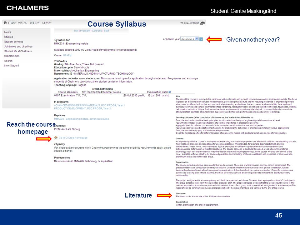 Student Centre Maskingränd 45 Course Syllabus Reach the course homepage Literature Given another year?