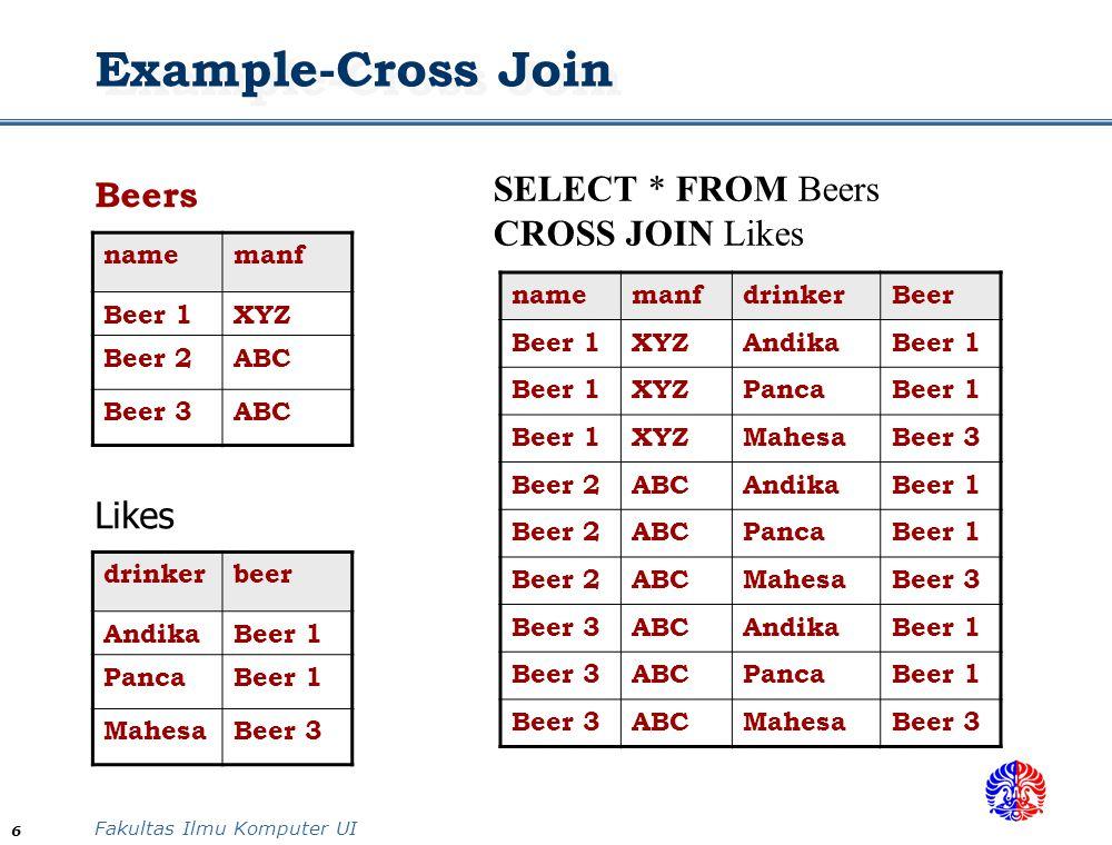 Fakultas Ilmu Komputer UI 6 Example-Cross Join Beers namemanf Beer 1XYZ Beer 2ABC Beer 3ABC Likes drinkerbeer AndikaBeer 1 PancaBeer 1 MahesaBeer 3 SE