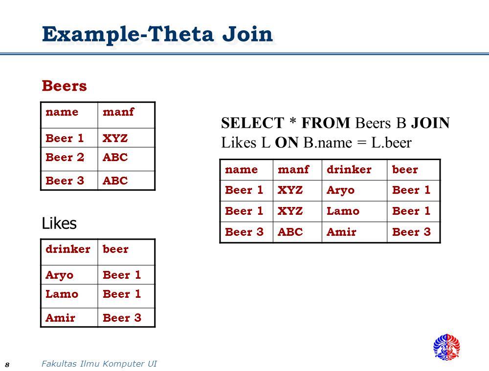 Fakultas Ilmu Komputer UI 8 Example-Theta Join Beers namemanf Beer 1XYZ Beer 2ABC Beer 3ABC Likes drinkerbeer AryoBeer 1 LamoBeer 1 AmirBeer 3 SELECT