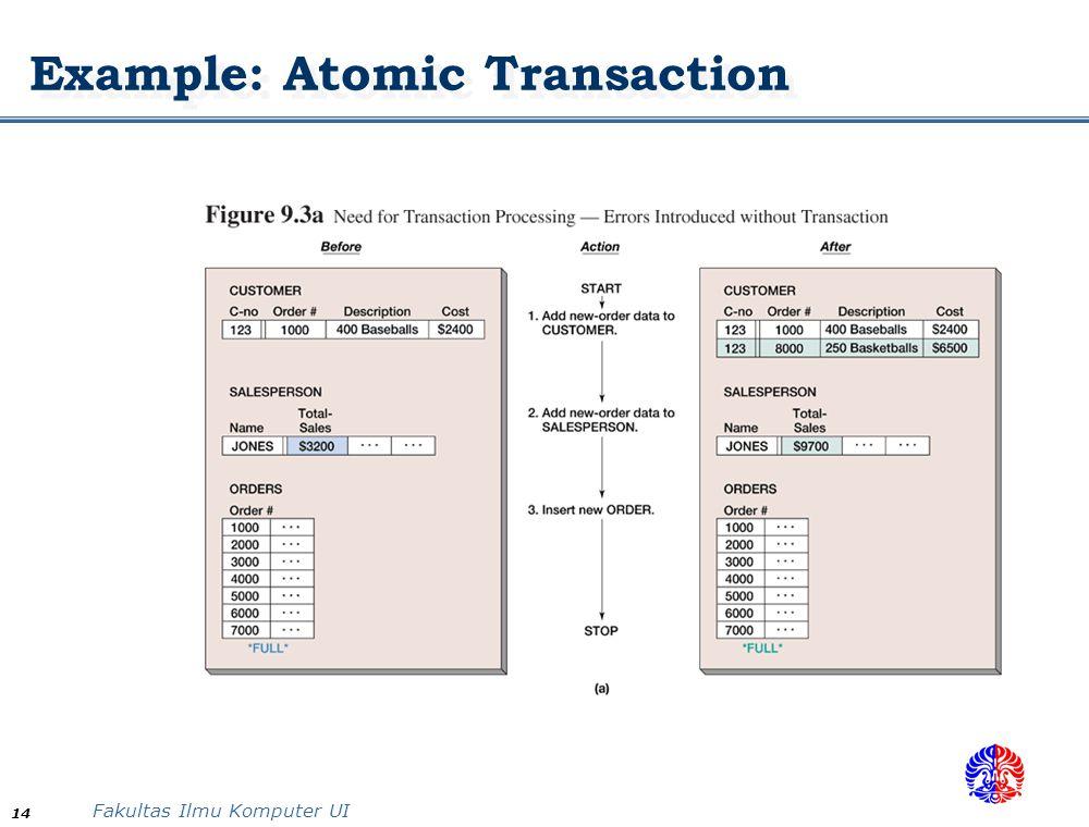 Fakultas Ilmu Komputer UI 14 Example: Atomic Transaction