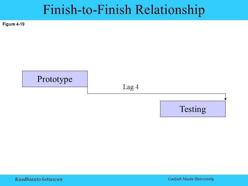 Kusdhianto Setiawan Gadjah Mada University Figure 4-19 Finish-to-Finish Relationship Lag 4 Prototype Testing