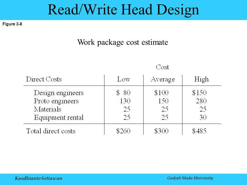 Kusdhianto Setiawan Gadjah Mada University Figure 3-8 Read/Write Head Design Work package cost estimate