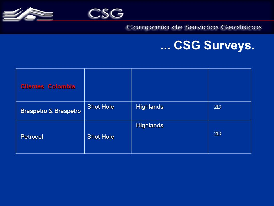 ... CSG Surveys.