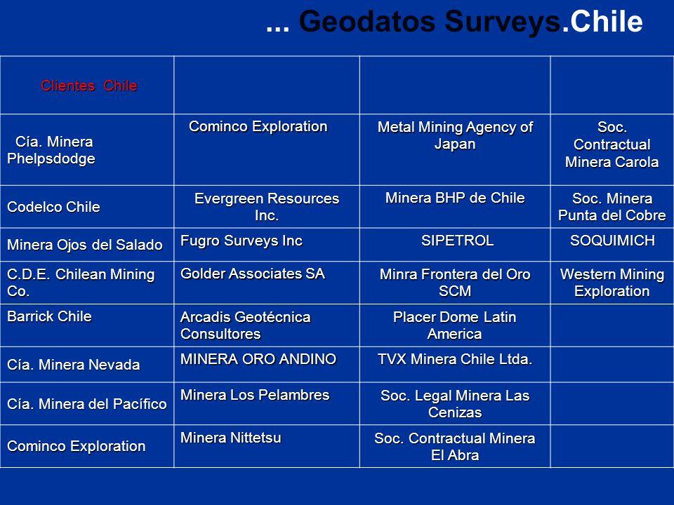 ... Geodatos Surveys.Chile Clientes Chile Clientes Chile Cía.