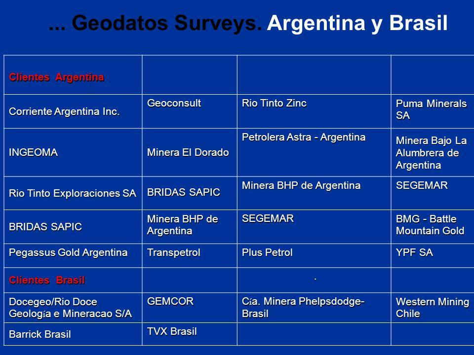... Geodatos Surveys. Argentina y Brasil Clientes Argentina Corriente Argentina Inc.