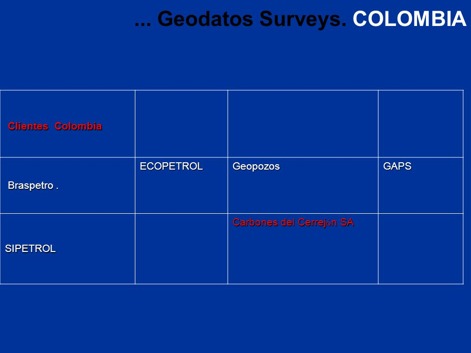 ... Geodatos Surveys. COLOMBIA Clientes Colombia Clientes Colombia Braspetro.