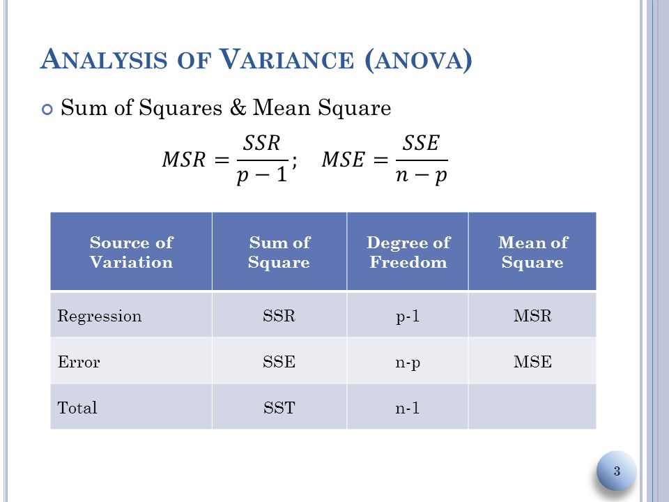 A NALYSIS OF V ARIANCE ( ANOVA ) Sum of Squares & Mean Square 3 Source of Variation Sum of Square Degree of Freedom Mean of Square RegressionSSRp-1MSR ErrorSSEn-pMSE TotalSSTn-1