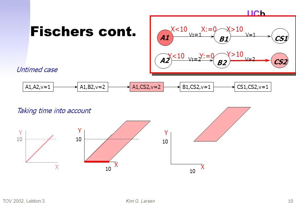 TOV 2002, Lektion 3.Kim G. Larsen UCb 10 Fischers cont.