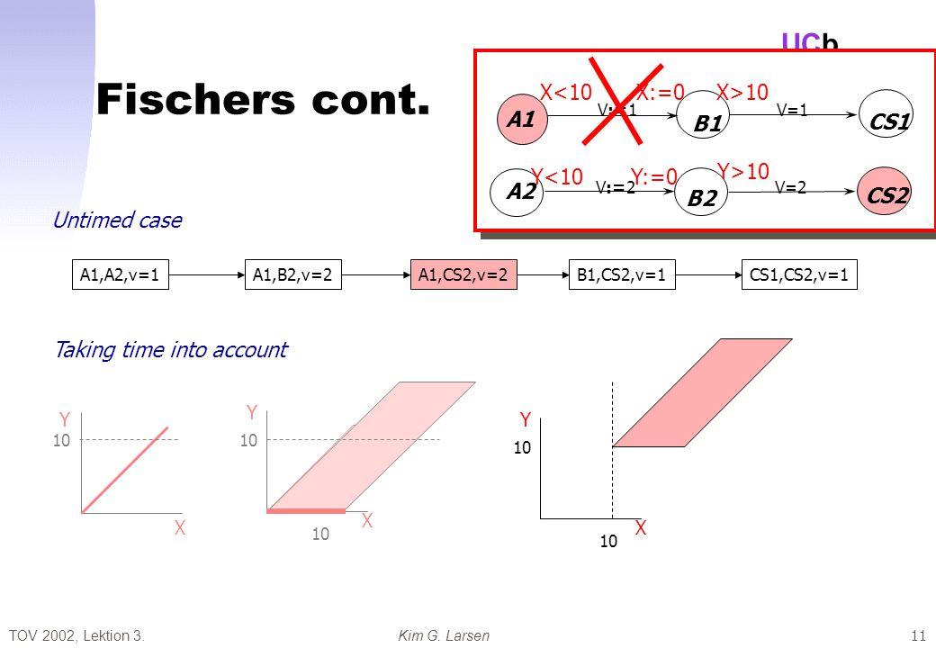 TOV 2002, Lektion 3.Kim G. Larsen UCb 11 Fischers cont.