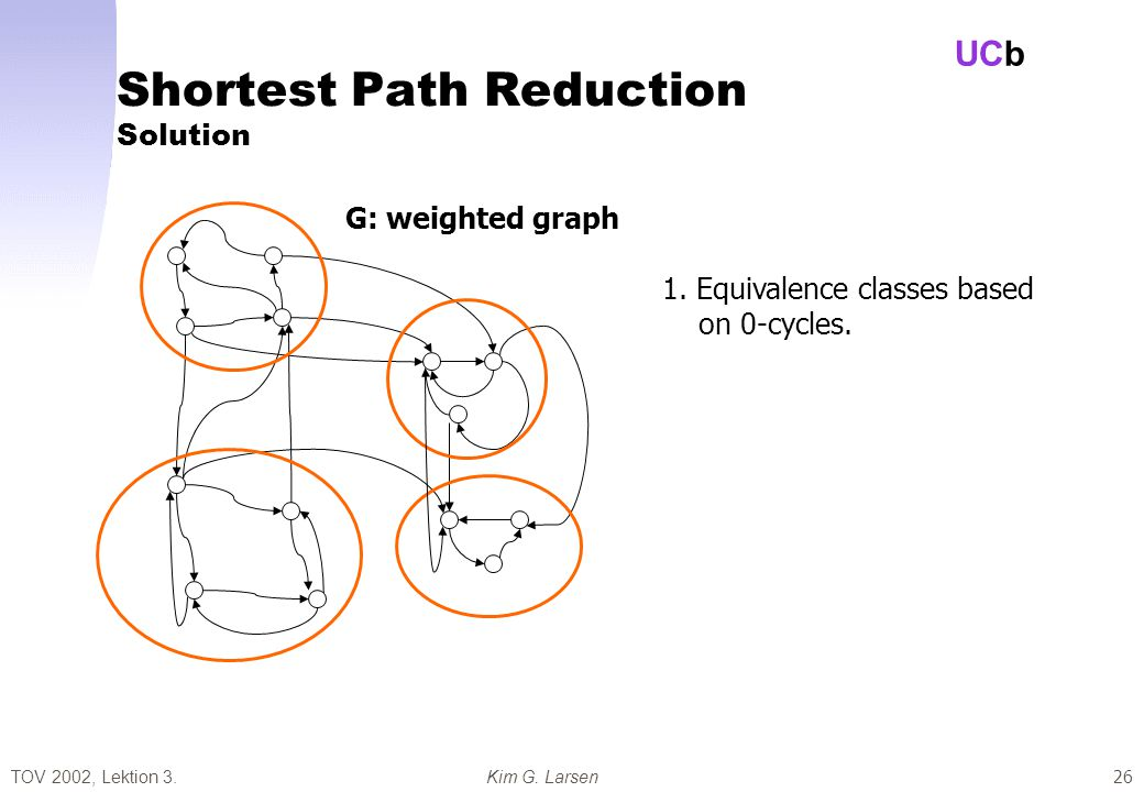 TOV 2002, Lektion 3.Kim G. Larsen UCb 26 Shortest Path Reduction Solution G: weighted graph 1.