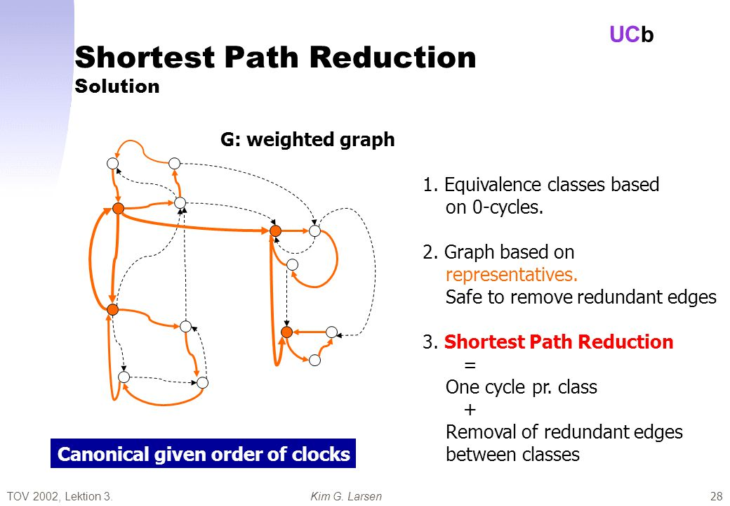 TOV 2002, Lektion 3.Kim G. Larsen UCb 28 Shortest Path Reduction Solution G: weighted graph 1.