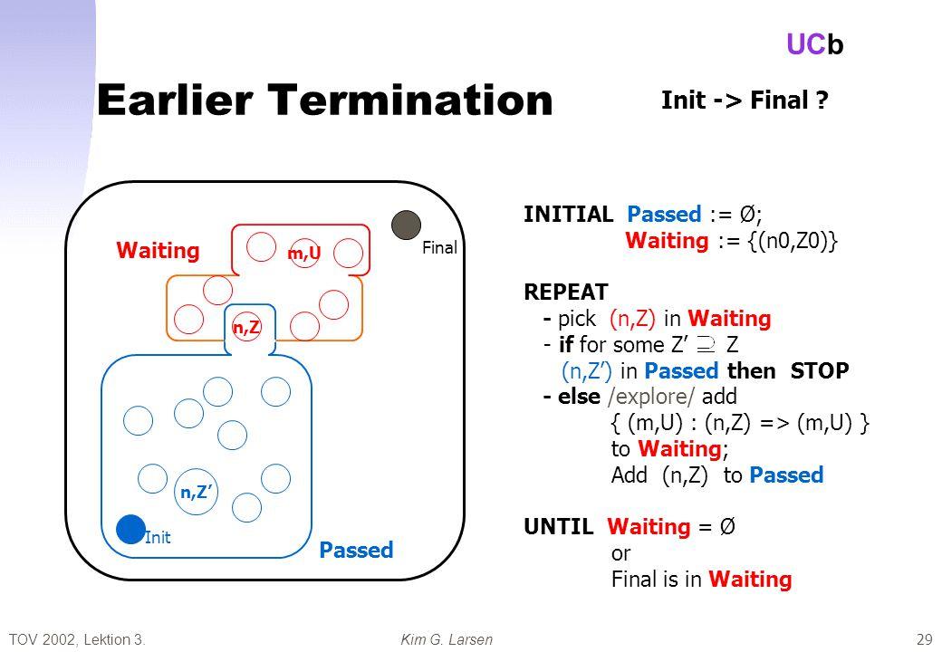 TOV 2002, Lektion 3.Kim G. Larsen UCb 29 Earlier Termination Passed Waiting Final Init INITIAL Passed := Ø; Waiting := {(n0,Z0)} REPEAT - pick (n,Z) i