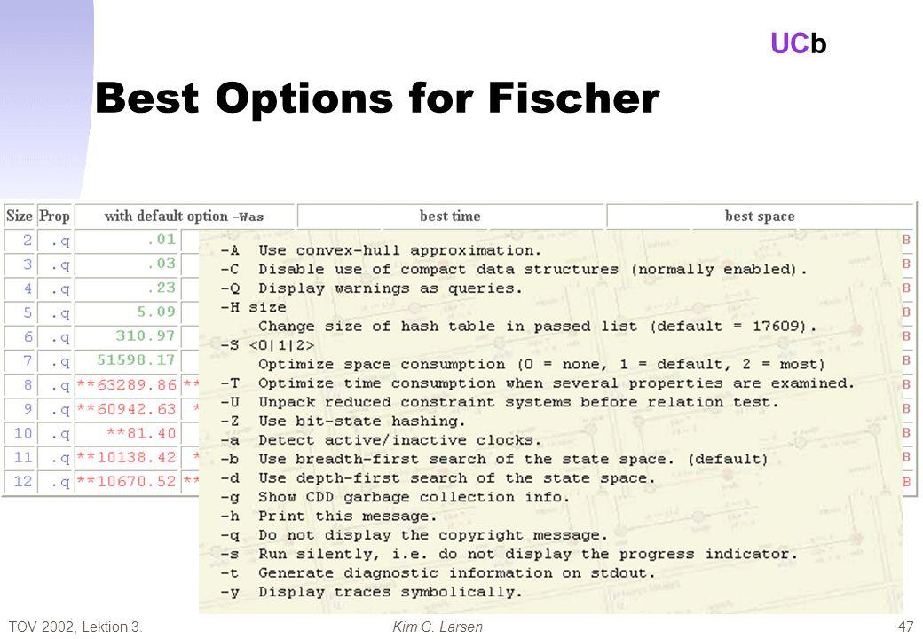 TOV 2002, Lektion 3.Kim G. Larsen UCb 47 Best Options for Fischer