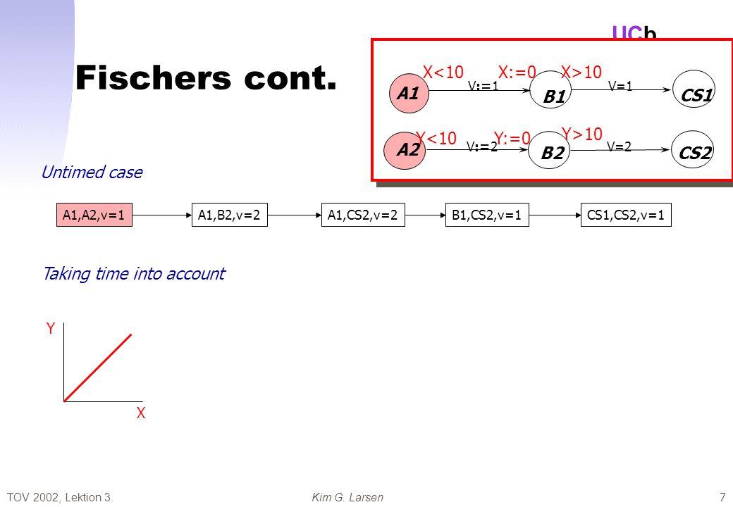 TOV 2002, Lektion 3.Kim G. Larsen UCb 7 Fischers cont.