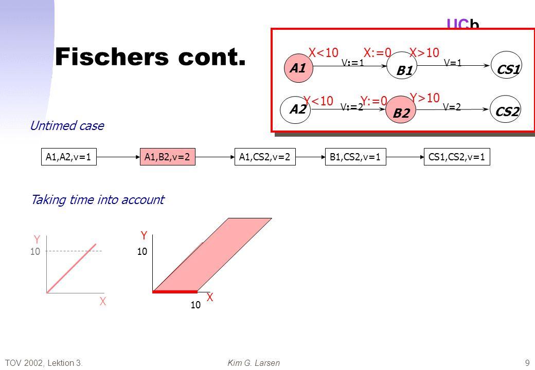 TOV 2002, Lektion 3.Kim G. Larsen UCb 9 Fischers cont.