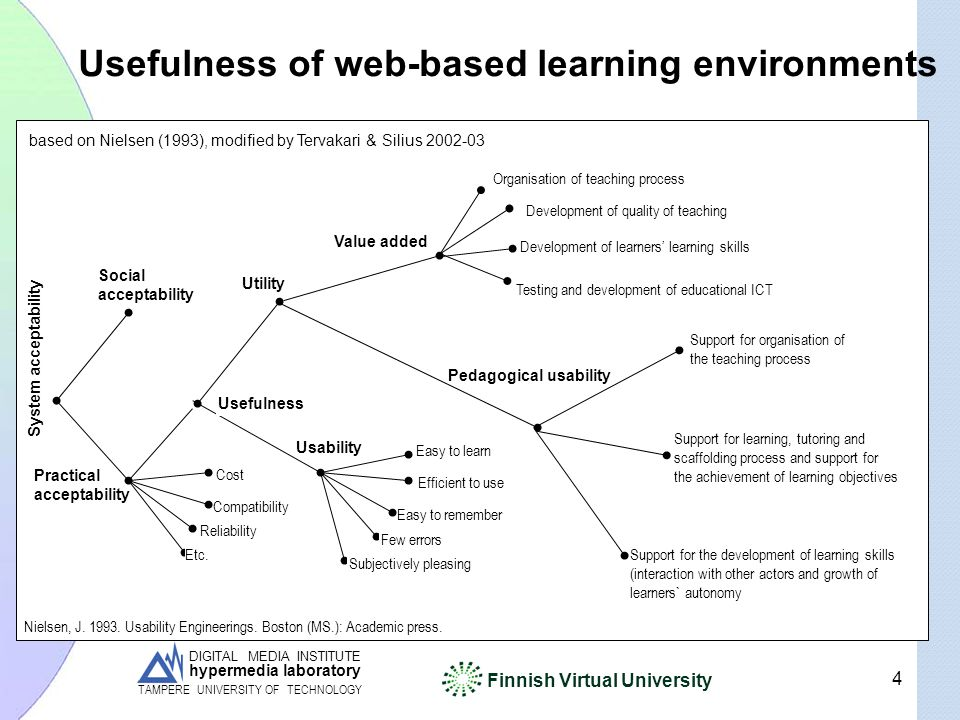 DIGITAL MEDIA INSTITUTE hypermedia laboratory Finnish Virtual University TAMPERE UNIVERSITY OF TECHNOLOGY 4 Usefulness of web-based learning environments based on Nielsen (1993), modified by Tervakari & Silius 2002-03 Utility Easy to learn Efficient to use Usability Easy to remember Few errors Subjectively pleasing Value added Support for organisation of the teaching process Support for learning, tutoring and scaffolding process and support for the achievement of learning objectives Support for the development of learning skills (interaction with other actors and growth of learners` autonomy Organisation of teaching process Development of quality of teaching Development of learners' learning skills Testing and development of educational ICT Pedagogical usability Usefulness Social acceptability System acceptability Practical acceptability Cost Compatibility Reliability Etc.