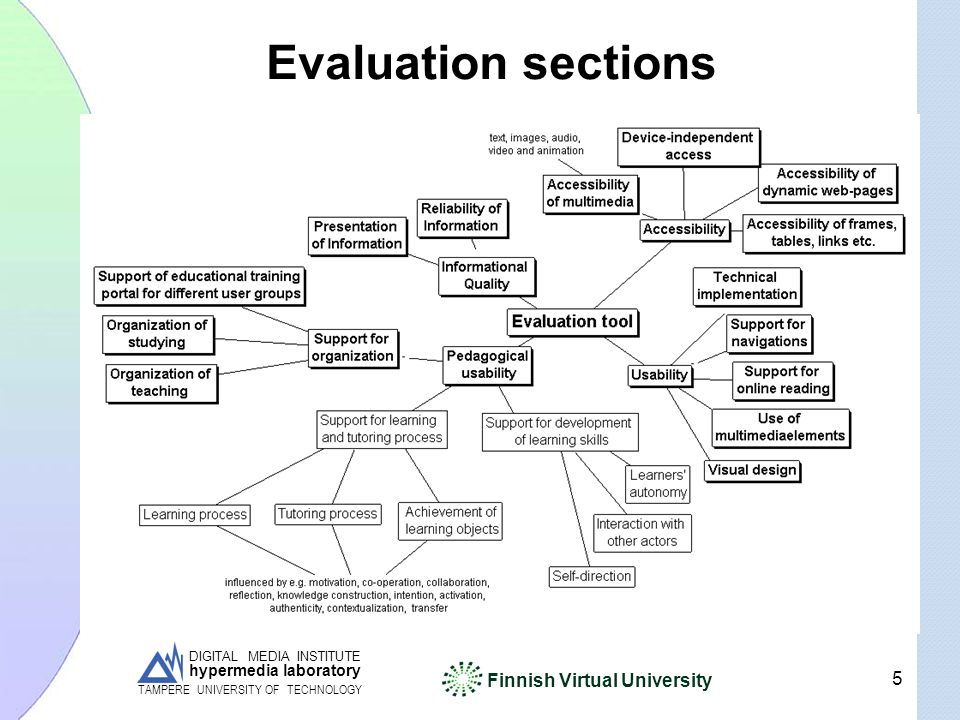 DIGITAL MEDIA INSTITUTE hypermedia laboratory Finnish Virtual University TAMPERE UNIVERSITY OF TECHNOLOGY 5 Evaluation sections