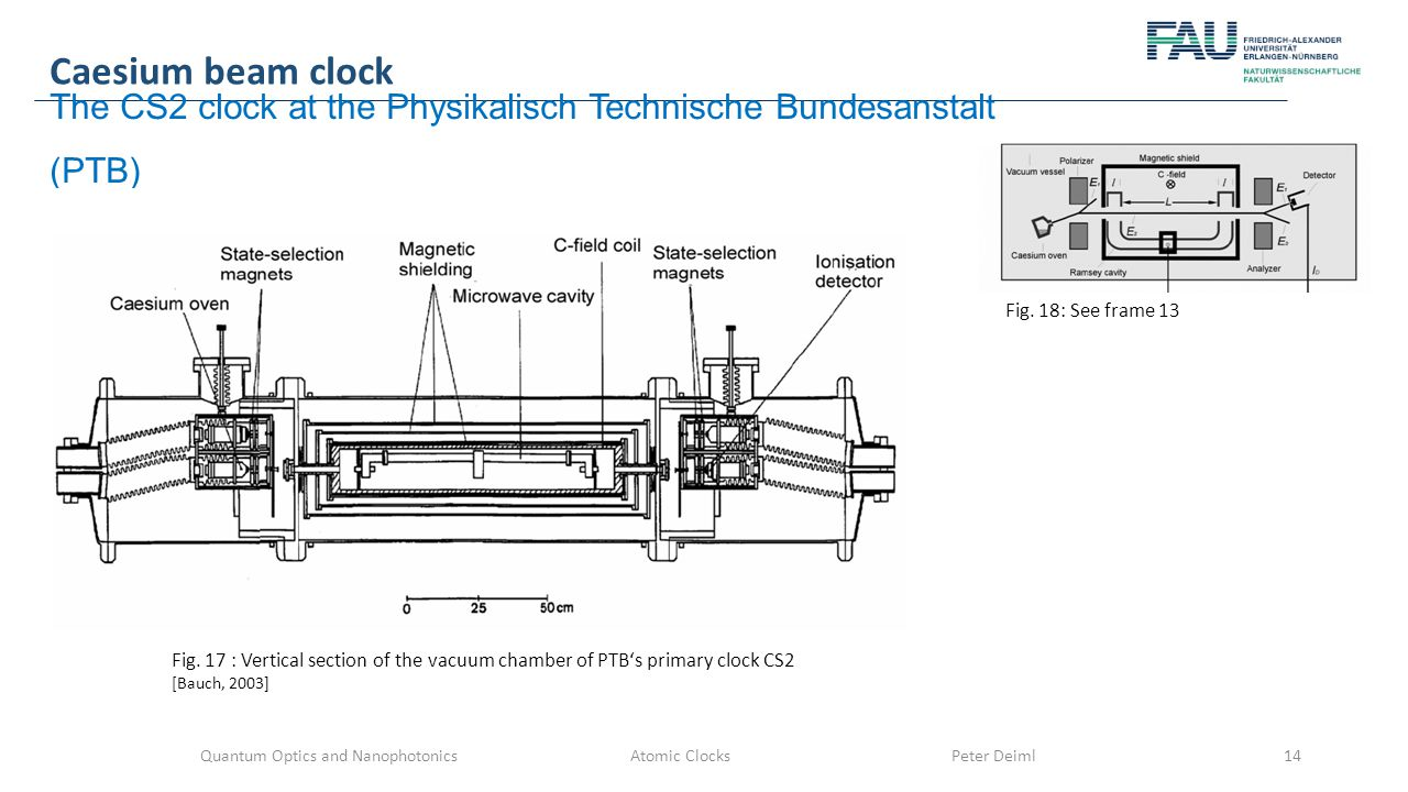 Quantum Optics and Nanophotonics Atomic Clocks Peter Deiml14 Caesium beam clock The CS2 clock at the Physikalisch Technische Bundesanstalt (PTB) Fig.